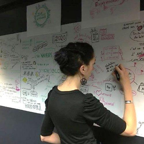 espace-cityzen-paris-formations-ateliers-entreprise-seminaires-animations-teambuilding-facilitation-graphique